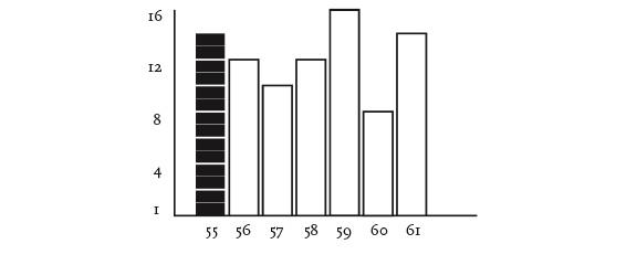 publishing graph 1