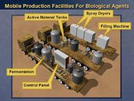 Iraq mobile production lab