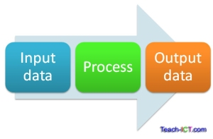 processing_data